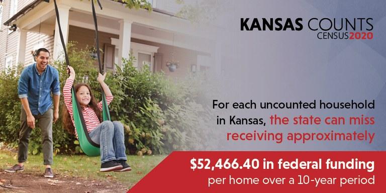 Kansas Census.jpg