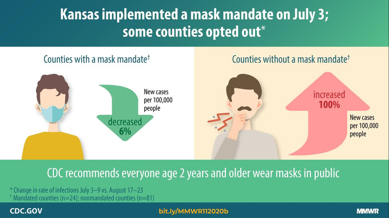 Mask mandated cdc graphic.png